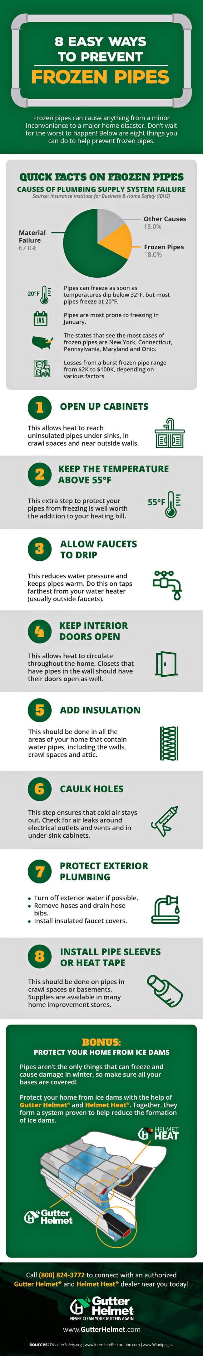 Ways to Prevent Frozen Pipes